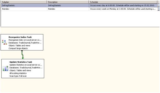 Настройка sql 2005 parallelism для 1с 77 1с курсы программиста