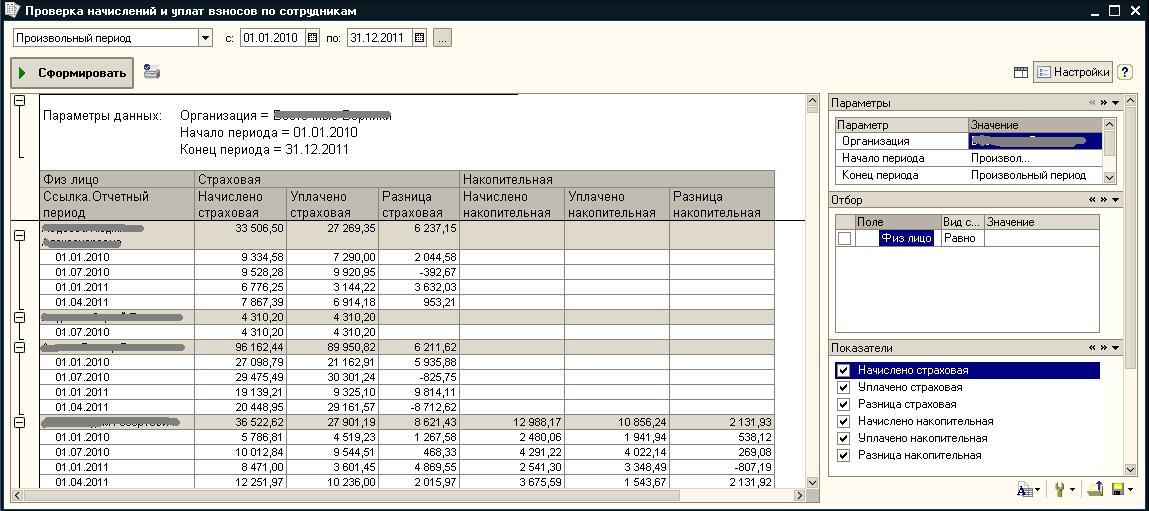 Анализ начисленных и уплаченных страховых взносов по сотрудникам по документам