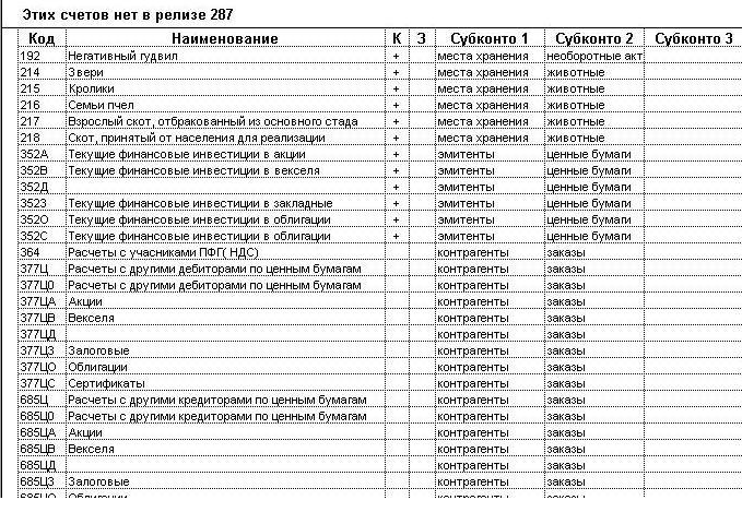 Схема счетов картинка
