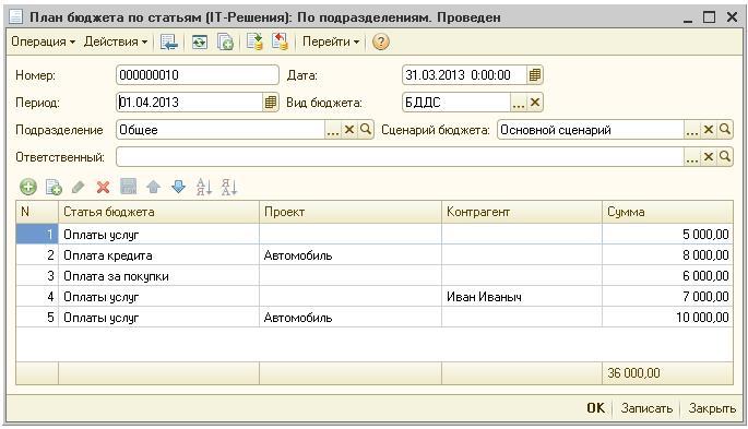 Автоматизация планирования расходов в 1с настройка server 2008 1с