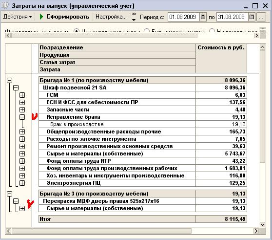 18 Отчет затраты