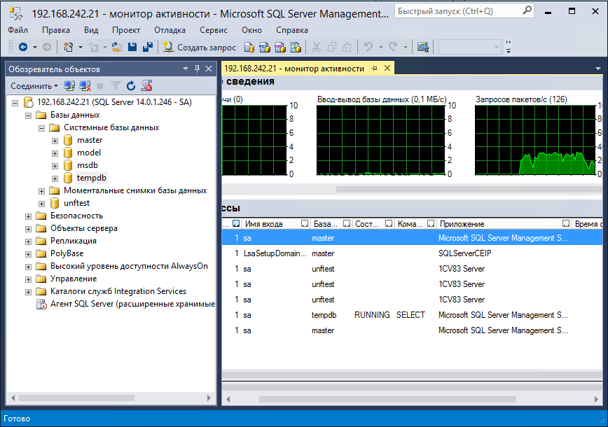 Монитор активности MS SQL Server для Linux