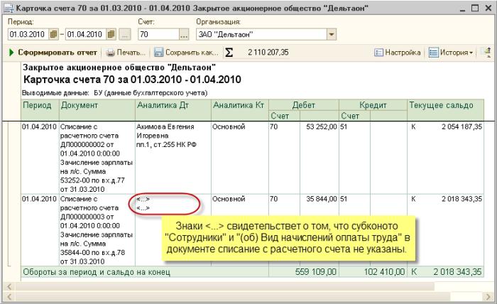 Перевод с расчетного счета ООО на карту физ. лица: способы и условия банков 34