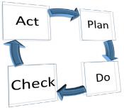 Управление обязательствами компании