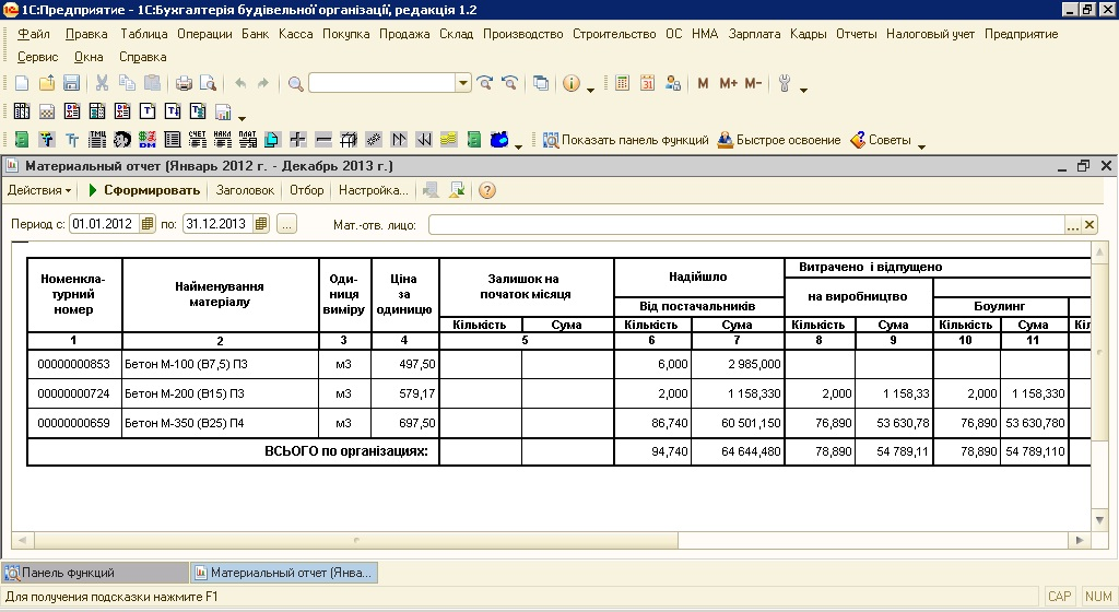 Скачать бланк материальный отчет форма м 19