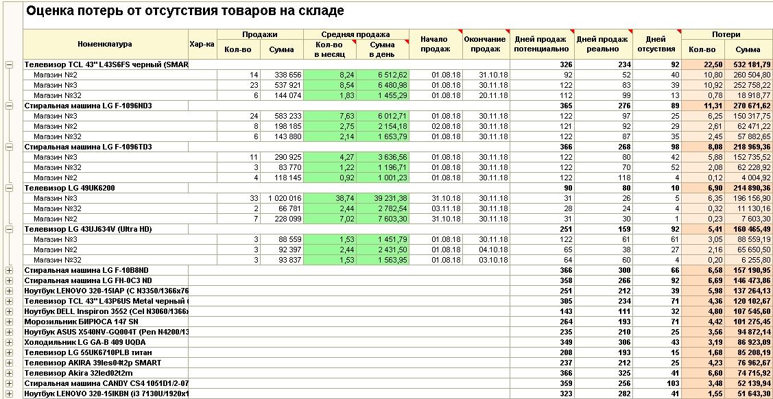 Земельный кодекс схема расположения