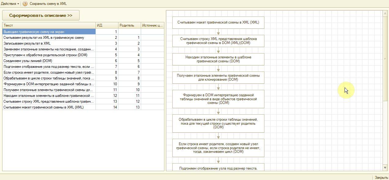 Пример программного формирования графической схемы с помощью инструментов XML-DOM.