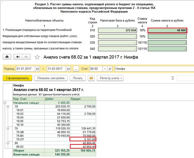 Кредит наличными тинькофф банк онлайн заявка 50000