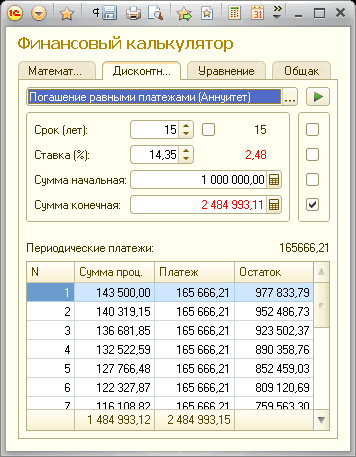 Расчёт кредита калькулятор онлайн рб