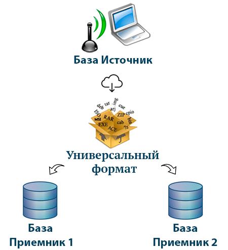 EnterpriseData