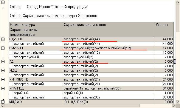 На том же 1CSkd.ru была такая