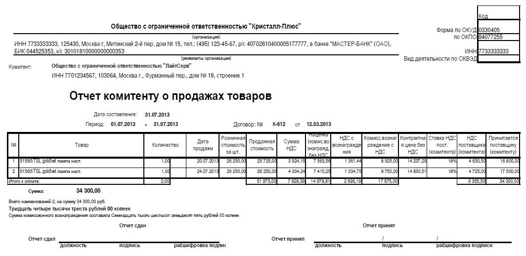 Отчет Комиссионера Образец Скачать