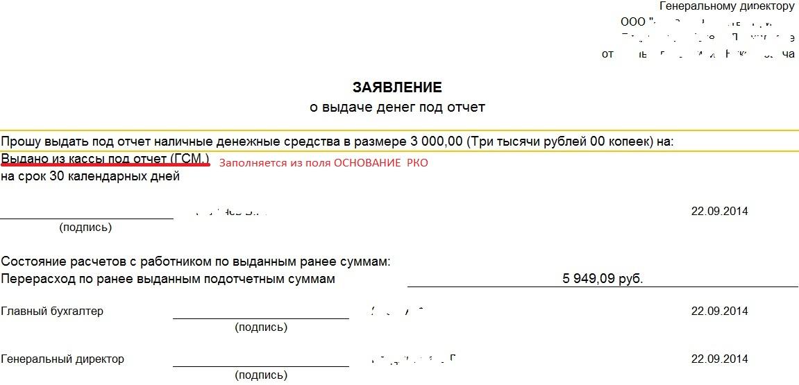 Если подотчетное лицо совершила расход до выдачи денег из кассы : Коллекция иллюстраций