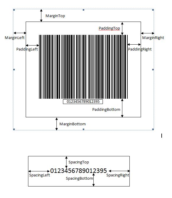 Значение параметров размеров отступов