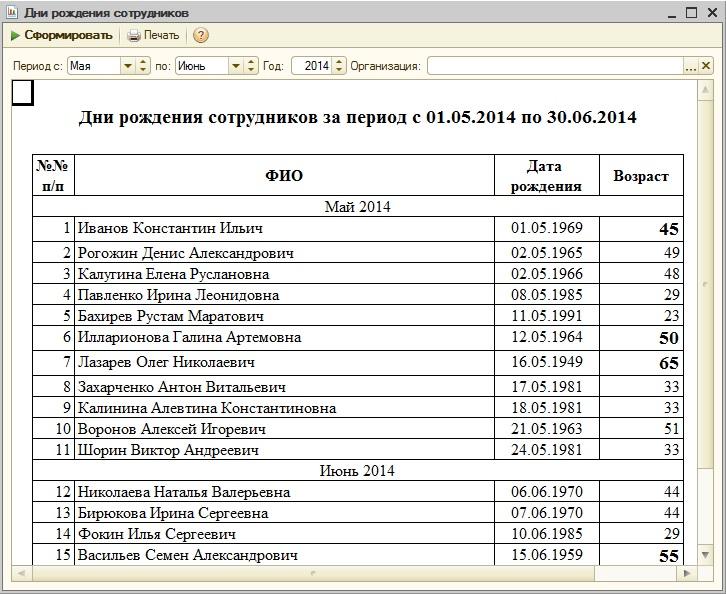 Список сотрудников организации бланк скачать