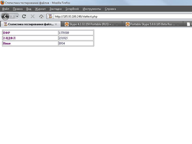 Программа проверки отчетности в пфр крайняя версия