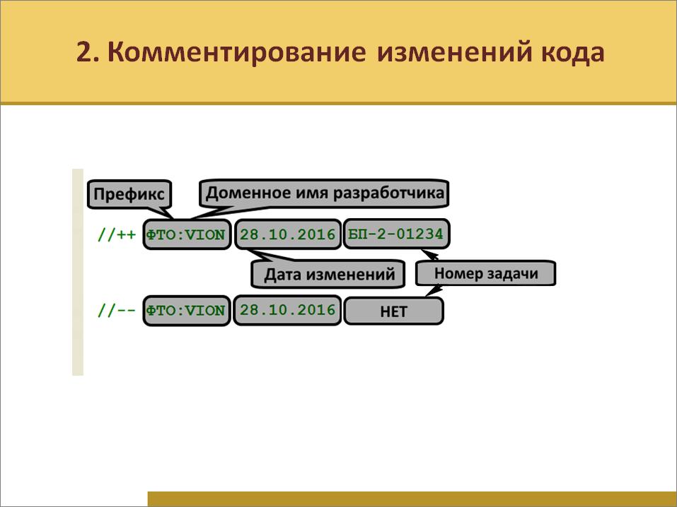 Доработка 1с авторское право каким документом оформляется продажа основного средства в 1с 8.2