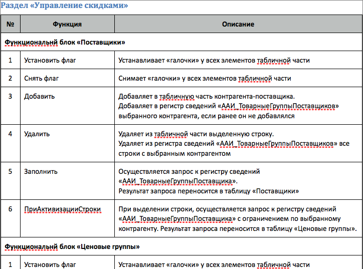 Техническое задание на разработку отчета в 1с программисту информация об обновлениях 1с упп