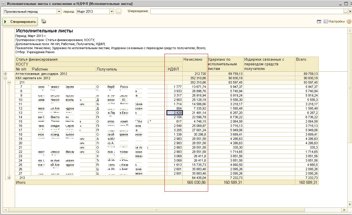 Отчет по удержаниям по исполнительным листам проблема дороговизны кредитов apec2012ceosummit ru
