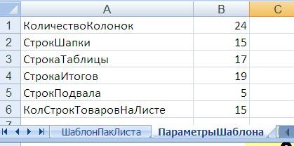 параметры шаблона