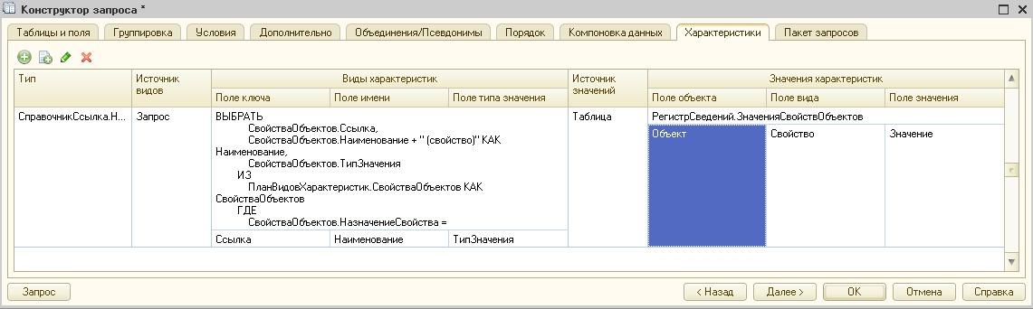 схемы компоновки данных.