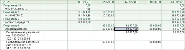 Оборот 62.02 по контрагенту «Покупатель 8» по документам расчетов