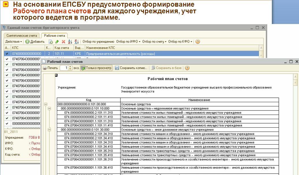 список документов для регистрации на таможенном посту ип