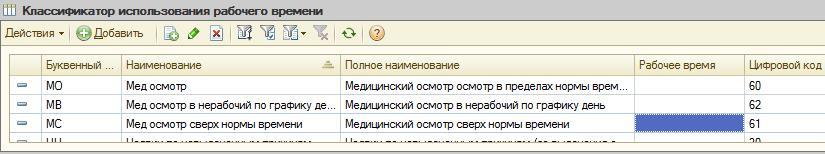 3_1_КлассификаторИспользованияРабочегоВремени