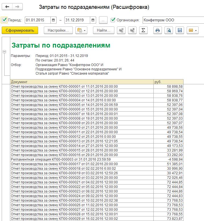 Оар расшифровка в бухгалтерии воронеж налоговая регистрация ооо