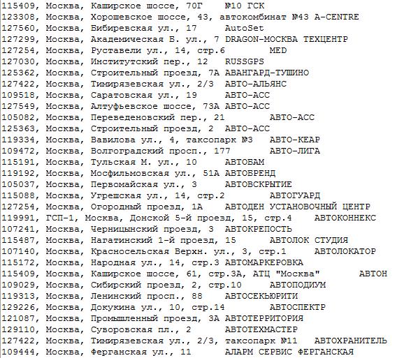 скачать торрент телефонная база москвы img-1