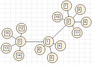 5-арное дерево