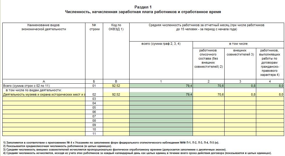 статистика форма п 1 образец заполнения