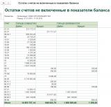 Служебный отчет для анализа использования счетов в правилах расчета
