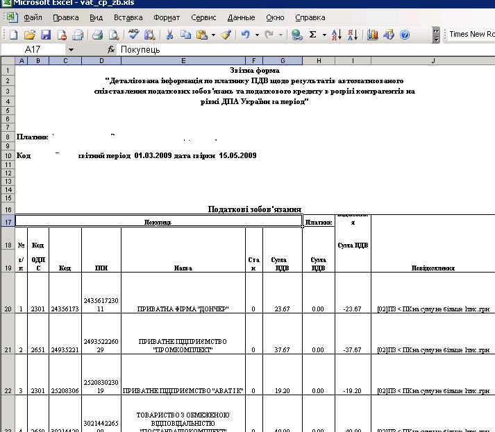 Проверка Декларации НДС с Налоговой *(Камеральная проверка НДС) .