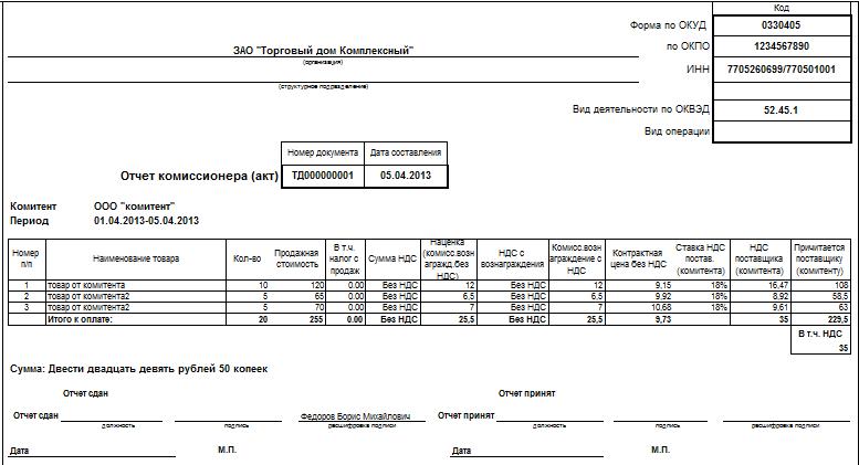 Отчет комиссионера о продажах бланк скачать