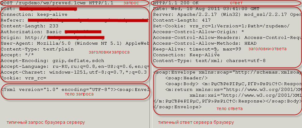 ��������� HTTP ������� ������� � ������ �������